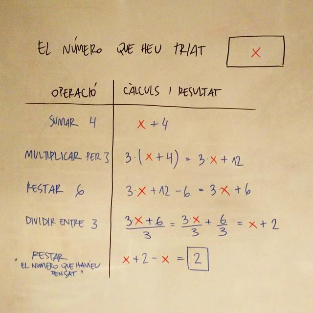 Descobrint el llenguatge algebraic